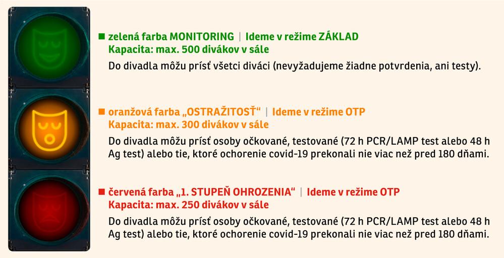 semafor_oranzova